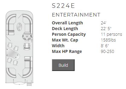South Bay 224E - F224E