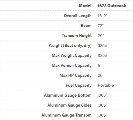Crestliner 1672 OUTREACH - SPECS