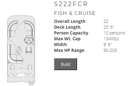 South Bay 222FCR - F222FCR