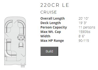 South Bay 220CR LE - F220CRLE