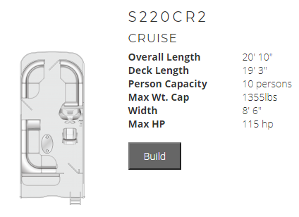 South Bay 220CR2 - F220CR2
