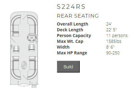 South Bay 224RS - F224RS