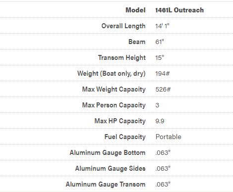 Crestliner 1461L OUTREACH - SPECS