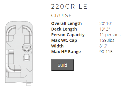 South Bay 220CR LE - F220CRLE