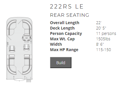 South Bay 222CR LE - F222RSLE
