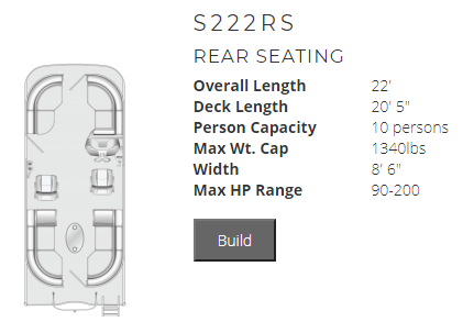 South Bay 222RS - F222RS