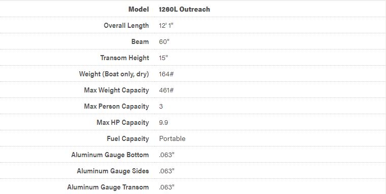Crestliner 1260L OUTREACH - SPECS